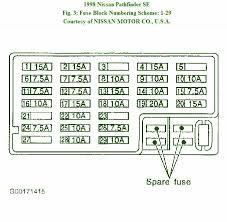 xterra stereo wiring diagram xterra wiring diagrams 1998 nissan pathfinder fuse box diagram xterra stereo