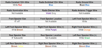2012 f 150 radio wiring diagram 2012 wiring diagrams online