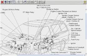 49 great photograph of 1995 toyota camry engine diagram flow block 1995 toyota camry engine diagram pretty 94 toyota t100 fuse box diagram 94 get image