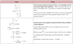 help integers homework study com