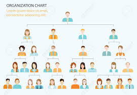 Organizational Chart Corporate Business Hierarchy People Structure