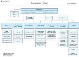 Eib Organisation Chart G20 And Bretton Woods Ii