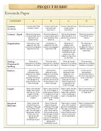 Compare Contrast Essay Rubric Write My Essay Order Custom Written Papers At Just 19