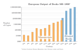 Copyright Duration Chart Copyright Wikipedia