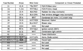 ek fuse box jeep cherokee fuse box wiring diagrams honda pilot fuse honda civic fuse box wiring diagrams