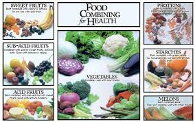 Food Combining Chart For Complete And Efficient Digestion Food Combining Avoiding Foods That Fight Detoxifynow Com