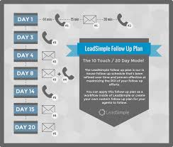 Dominant Follow Up Strategies | Leadsimple