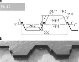 Physical Modeling Of Sheet Piles Behavior To Improve Their