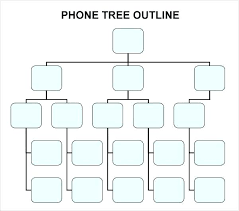 Calling Tree Template Excel Emergency Telephone Tree Template