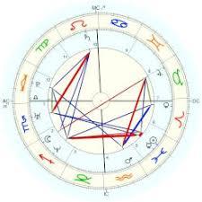 Nicki Minaj Birth Chart Thicke Robin Astro Databank