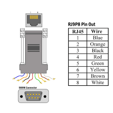 rs232 null modem cable diagram images null modem pinout wire rj45 jack wiring diagram nilza net on db9 to