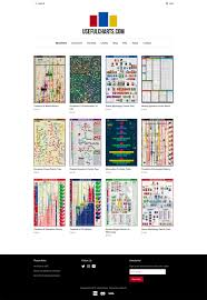 Useful Charts Usefulcharts Ecommerce Website Design Gallery Tech