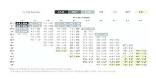Golf Club Fitting Chart Best Of Standard Golf Club Lie Angle