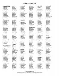 Action Verbs - Bestproud.com