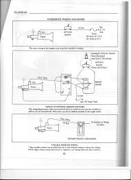 technical flip the hidden switch the h a m b something from bill sinclair s thunder road flathead guide