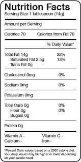 nutrition facts argan oil