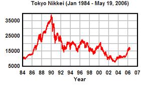 Stock Market Panic And Crash Generational Dynamics
