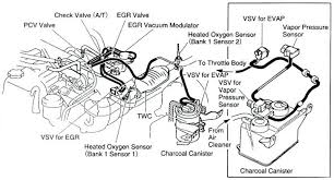 ford f150 4 9l engine diagram wiring diagrams online for 3 ford wiring diagrams online automotive are usually found where engine diagram lovely f questions is a