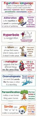 Free Printable Figurative Language Anchor Chart Illustrated