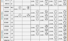 Nema Twist Lock Plug Chart Interpretive Hubbell Plug Chart Nema Plug Chart Nema Plug