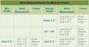 Whats Your True Frame Size