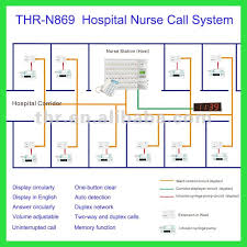 professional hospital nurse call system thr n869 buy nurse professional hospital nurse call system thr n869 buy nurse call system call system nurse paging system product on alibaba com