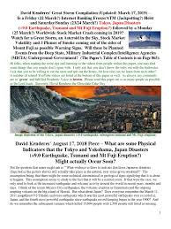PROPHECY Compilation 800+ Pages - David Kenderes Prophetic Storm (March  2019) | Volcano | Types Of Volcanic Eruptions