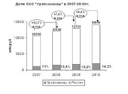 Отчет по практике Система управления персоналом на ОАО  1 1 5 Стратегические цели