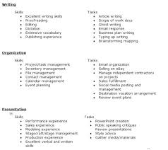 Skills And Abilities Example Resumes Resume Attributes Examples Valuable Idea Personal Skills For Resume