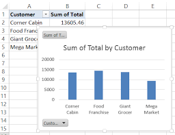 Excel Create Chart From Pivot Table Excel Pivot Chart Source Data