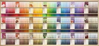 home depot paint color12 Tips On Choosing The Right Paint Colors  Life With Lorelai