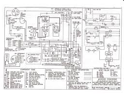 wiring diagrams hvac control wiring hvac for dummies central air ac wiring diagram thermostat at Central Air Wiring Diagram