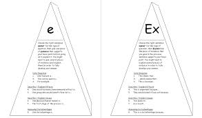 in which i seek feedback on my geography peel pyramids forwards  image