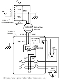 home electrical wiring diagram and installation basics Transformer Disconnect Wiring Diagram home electrical wiring diagram 60 Amp Disconnect Wiring Diagram