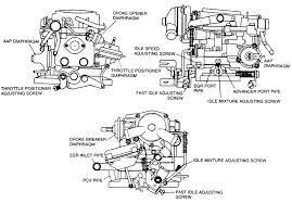 4age 16v wiring diagram pdf wirdig 7k engine diagram home wiring diagrams k wiring harness wiring diagram
