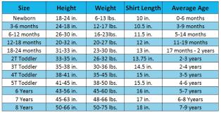 Singapore Size Chart Giveaway 3 X Swimzip Uv Protective Kids Swimwear Set For