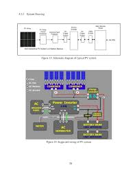 mcb energy conversion design and installation of pv system for