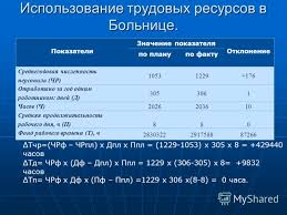 Презентация на тему Дипломная работа Учет и анализ оплаты  6 Использование трудовых ресурсов