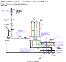 ford trailer wiring diagram fitfathers me 97 f250 stereo wiring diagram at 1997 Ford F250 Radio Wiring Harness