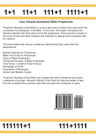 Prophetic Numbers Of The Bible The Numbers In The Word Of