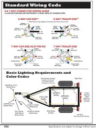 trailer wiring diagram way round wiring diagrams 6 way trailer plug wiring diagram nilza four pin round