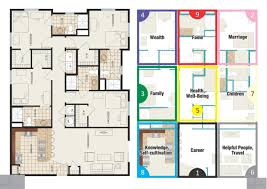 Bedroom Bagua Chart How To Use The Feng Shui Ba Gua Map In Your Bedroom