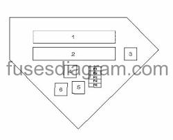 fuse and relay box diagram bmw 3 e46 fuse box diagram bmw e46 blok kapot 2