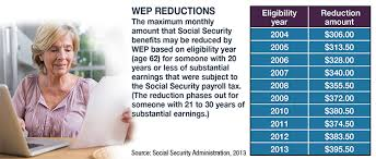 How A Pension Could Affect Social Security Benefits Deleon