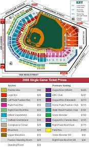 fenway park seating chart game