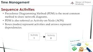 Project Management Template Word Network Diagram Project Management Template Social Media Layout