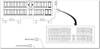 sentra fuse box sentra wiring diagrams