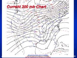 Upper Air Observations Charts Cont Introduction Ppt