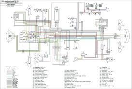 hmmwv wiring schematic wiring diagram for you • aeon atv wiring schematics wiring diagrams rh 18 ecker leasing de humvee schematic hmmwv wiring schematics
