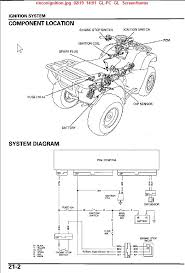 2003 honda rincon 650 wiring diagram wiring diagram honda rincon 650 fuse box wiring diagrams bestrincon 680 wont start honda atv forum honda recon